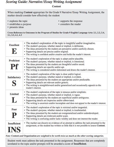 Business Letter Grading Rubric La 9 Pingo Lingo