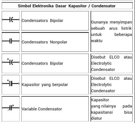 kapasitor listrik adalah ilmu adalah segalanya oktober 2014