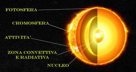 struttura interna sole astronomiamo