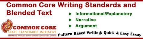 pattern based writing quick easy essay understanding ccss blended text expository narrative