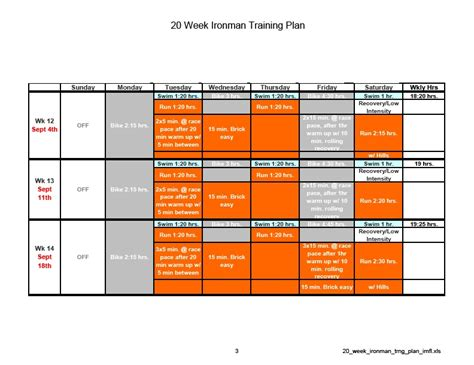 couch to half ironman training plan to half ironman plan 28 images how to for a triathlon