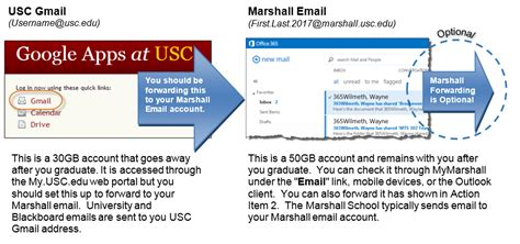 Usc Pm Mba Deadlines by Mba Pm Email Account Setup