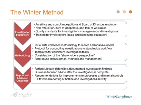 Investigation Report Writing Software by Investigation Report Writing A Nuts And Bolts Approach