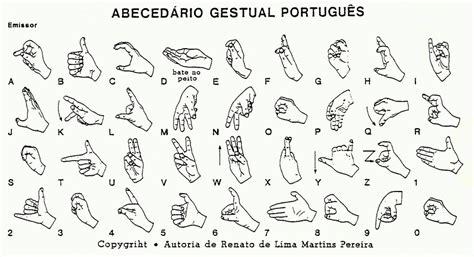 N 243 S Vemos Eles Sentem Linguagem Gestual Portuguesa