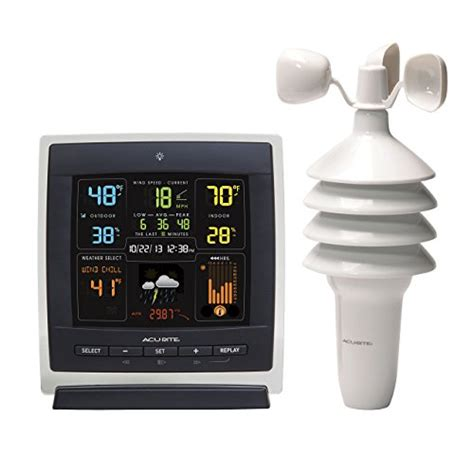 best home weather stations 2018 best reviews