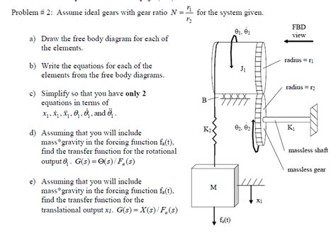 free diagram equations a draw the free diagram for each of the elem