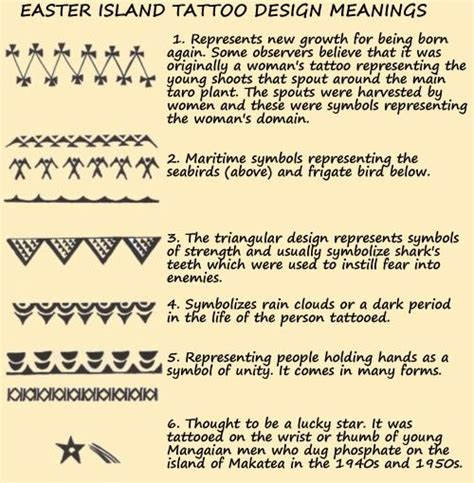 design historical definition tribal markings and meanings tattoo history easter