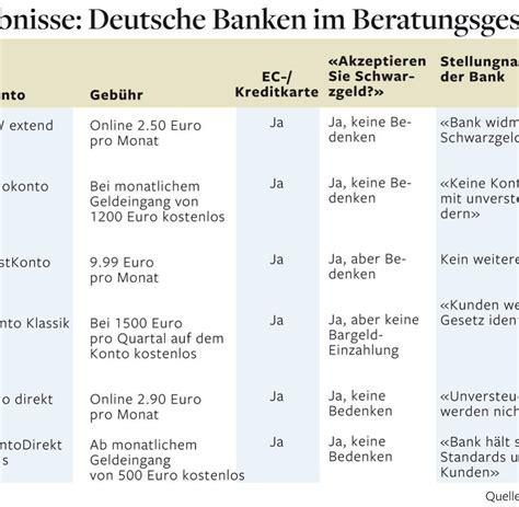 deutsche banken peer steinbr 252 ck quot abkommen mit schweiz legitimiert