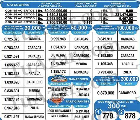 image gallery tuazar resultados image gallery kino tachira venezuela