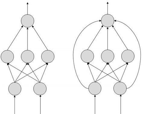 tutorialspoint neural network artificial intelligence neural networks
