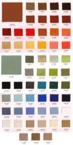 Canvas Awning Repair Tape Sunbrella 174 Upholstery Fabric Sailmaker S Supply
