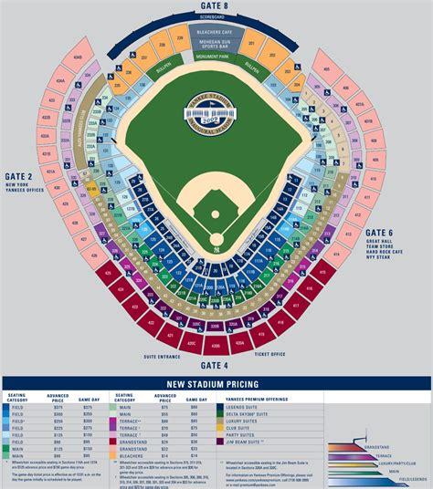 Calendario De Los Yankees Los Yankees De Nueva York Boletos Asientos Y Precios En
