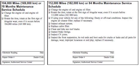 fiat service intervals required maintenance intervals maintenance schedules