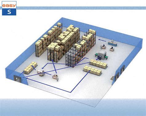 warehouse layout advantages the advantages of intelligent warehouse management