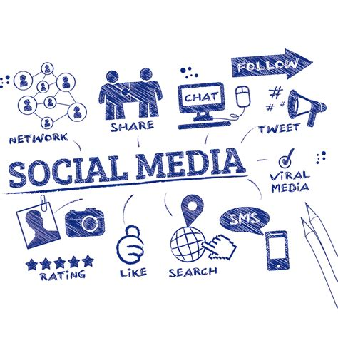 social media marketing courses the social media marketing diploma course centre of excellence