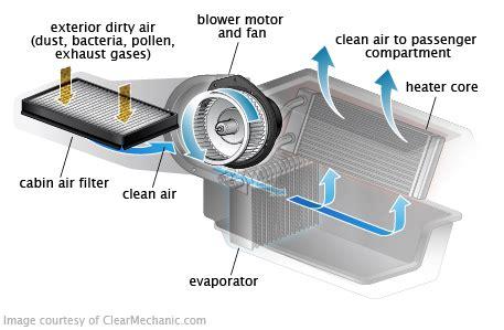 honda cr v cabin air filter replacement cost estimate