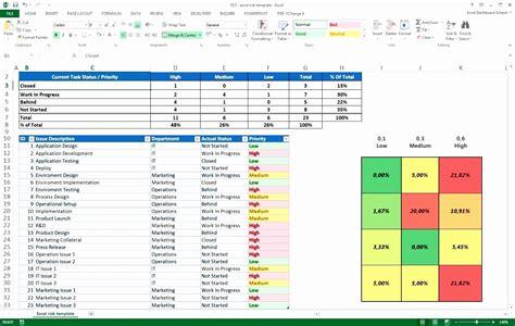 5 Kpi Templates Excel Exceltemplates Exceltemplates Ff E Excel Template