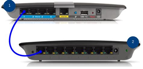 Router Hub linksys official support connecting a hub or switch to a linksys router