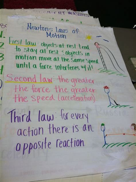 pattern meaning in science newtons laws 5th grade science and making predictions on