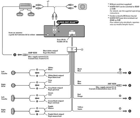 sony wiring diagram car stereo collections