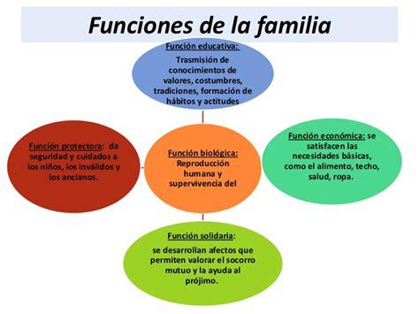 imagenes de la familia biologica clase 1 de familia