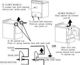 Ge Clothes Dryer Repair Manual General Electric Clothes Dryer Repairs Ge Dryer Repair