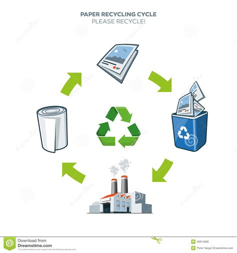 How To Make Paper Cycle - paper recycling cycle illustration stock vector image