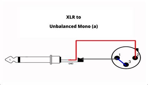 xlr connector wiring diagram to mono 1 4 xlr free engine