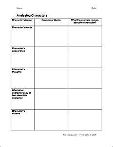 characterization table freeology