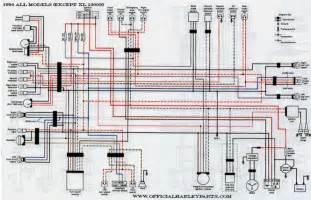 harley davidson flstc wiring diagram harley harley davidson free wiring diagrams