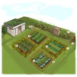 potager 233 colo jardin 233 colo jardineries truffaut projet