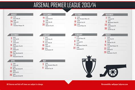 arsenal match result arsenal 2013 2014 season fixture list canoncrested