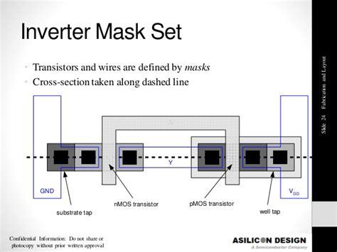layout design rules in vlsi pdf 2 transistors fabrication layout download pdf