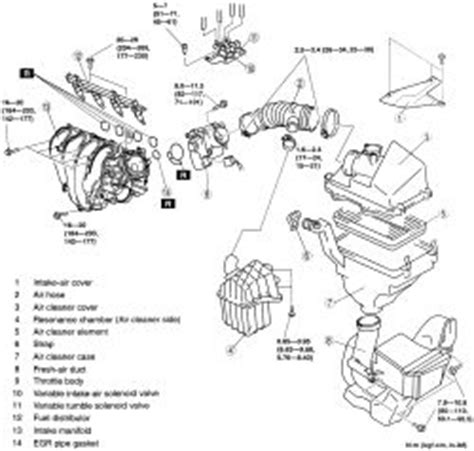 small engine repair manuals free download 2006 chevrolet express 1500 lane departure warning chevrolet truck engine specifications chevrolet free engine image for user manual download