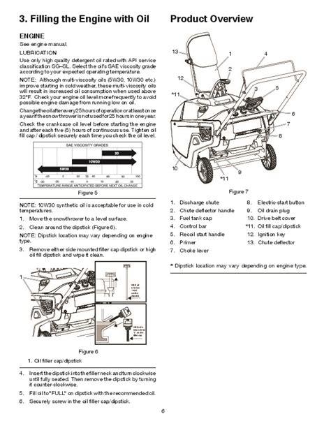 Poulan Pro Pr621 Owners Manual