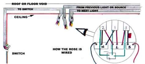 wiring a light fitting guide for how to fit a light