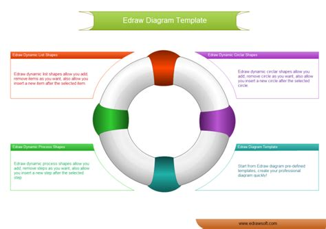 event planning examples