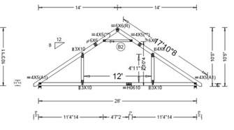 Garage Truss Design truss manufacturer designs each truss specifically for your garage