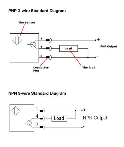Alarm Pnp inductive proximity switch schematic diagram get free
