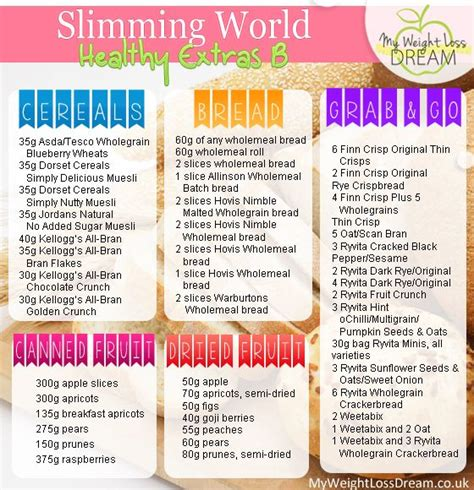 printable slimming world recipes slimming world hexb list food pinterest food