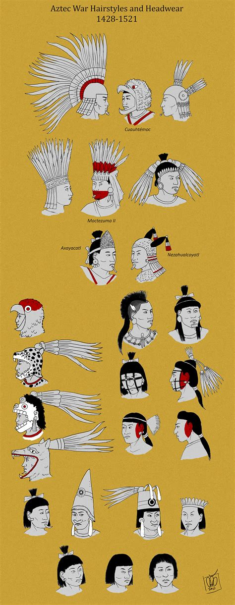 aztec men nobles hairstyles aztec warrior hairstyles by kamazotz on deviantart