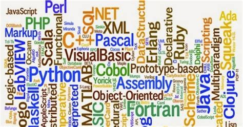Pemrograman C Mudah Dan Cepat Menjadi Master C 1 tips menguasai berbagai bahasa pemrograman dengan mudah