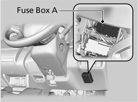 honda city zx fuse box free wiring diagrams