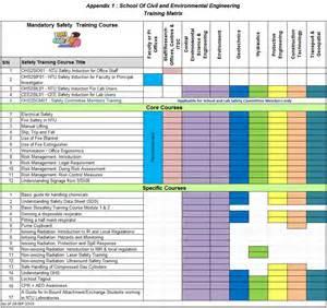 safety matrix template matrix template excel calendar template 2016
