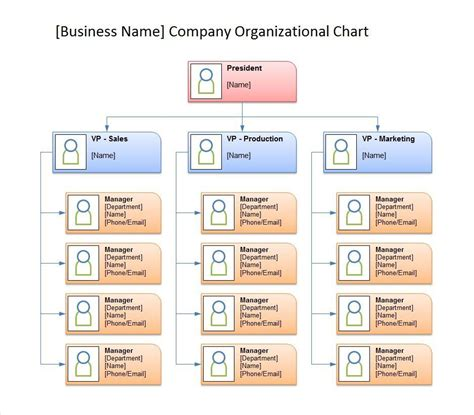 40 Free Organizational Chart Templates Word Excel Powerpoint Free Template Downloads Corporate Org Chart Template