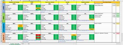 Project Phases Template by Project Tracking Excel Template Free