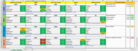 multiple project tracking excel template free download