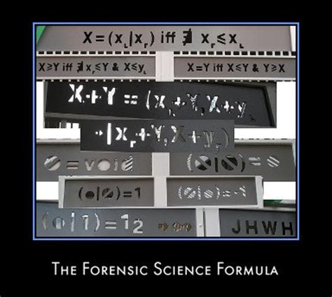 Credit Formula Math The Forensic Science Formula