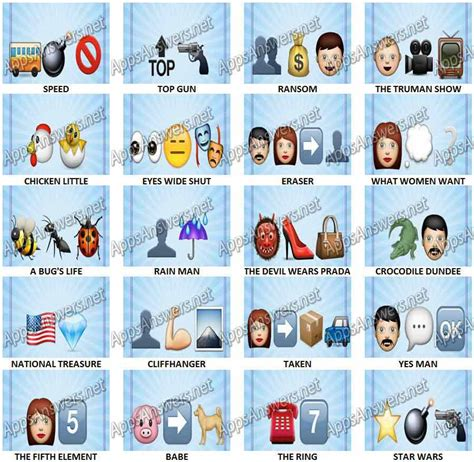 emoji film charades emoji movies car interior design