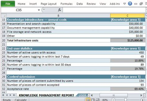 website templates for knowledge management how to monitor knowledge management systems with excel
